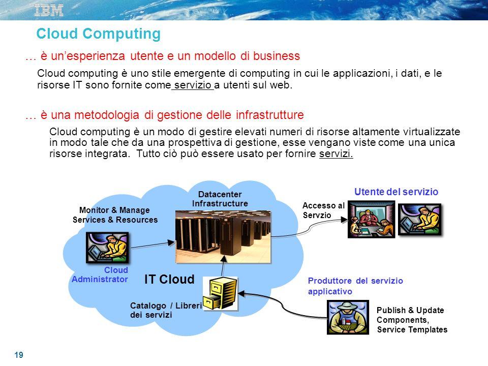 19 Utente del servizio Catalogo / Libreria dei servizi Cloud Administrator Datacenter Infrastructure Monitor & Manage Services & Resources Produttore