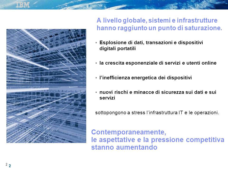 2 A livello globale, sistemi e infrastrutture hanno raggiunto un punto di saturazione. Esplosione di dati, transazioni e dispositivi digitali portatil