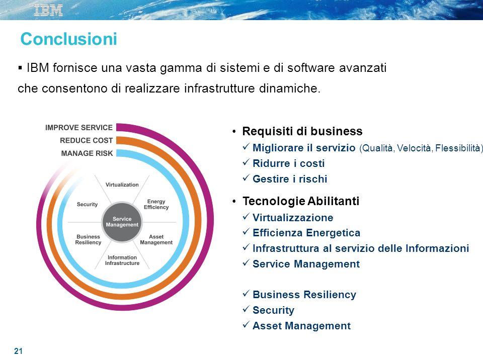21 Conclusioni IBM fornisce una vasta gamma di sistemi e di software avanzati che consentono di realizzare infrastrutture dinamiche. Requisiti di busi