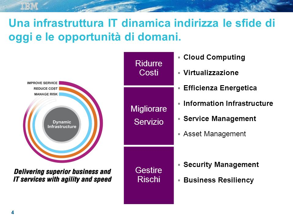 44 Ridurre Costi Cloud Computing Virtualizzazione Efficienza Energetica Information Infrastructure Service Management Asset Management Security Manage