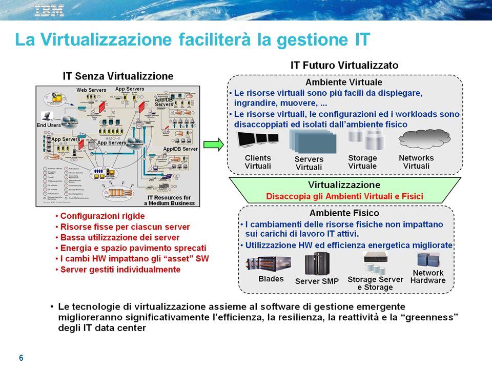 7 Funzionalità di virtualizzazione PowerVM Macchine fisiche o partizionamento fisico IBM PowerVM – Risorse condivise Stesso servizio con minor HW !!.