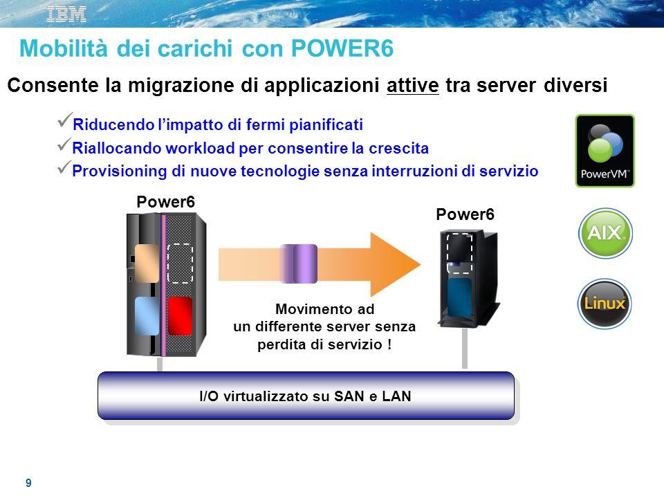 9 Mobilità dei carichi con POWER6 Consente la migrazione di applicazioni attive tra server diversi Riducendo limpatto di fermi pianificati Riallocando