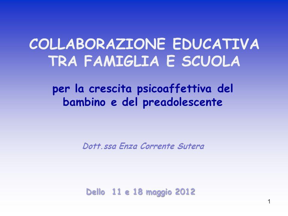 1 COLLABORAZIONE EDUCATIVA TRA FAMIGLIA E SCUOLA Dott.ssa Enza Corrente Sutera Dello 11 e 18 maggio 2012 per la crescita psicoaffettiva del bambino e