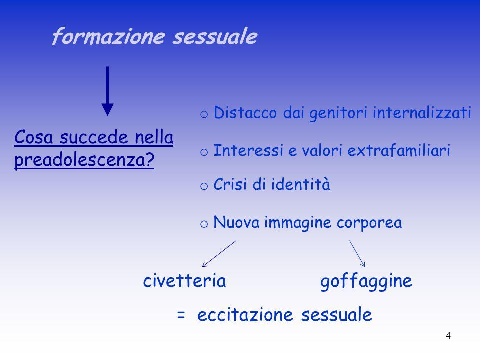 4 formazione sessuale Cosa succede nella preadolescenza? o Distacco dai genitori internalizzati o Interessi e valori extrafamiliari o Crisi di identit