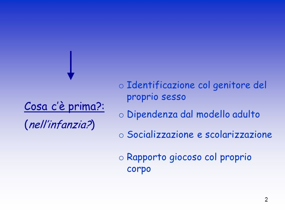 2 Cosa cè prima?: ( nellinfanzia? ) o Identificazione col genitore del proprio sesso o Dipendenza dal modello adulto o Socializzazione e scolarizzazio