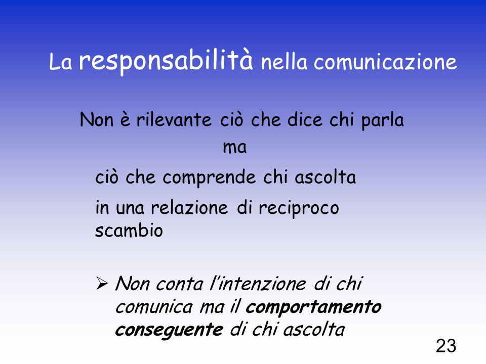 23 La responsabilità nella comunicazione Non conta lintenzione di chi comunica ma il comportamento conseguente di chi ascolta in una relazione di reci