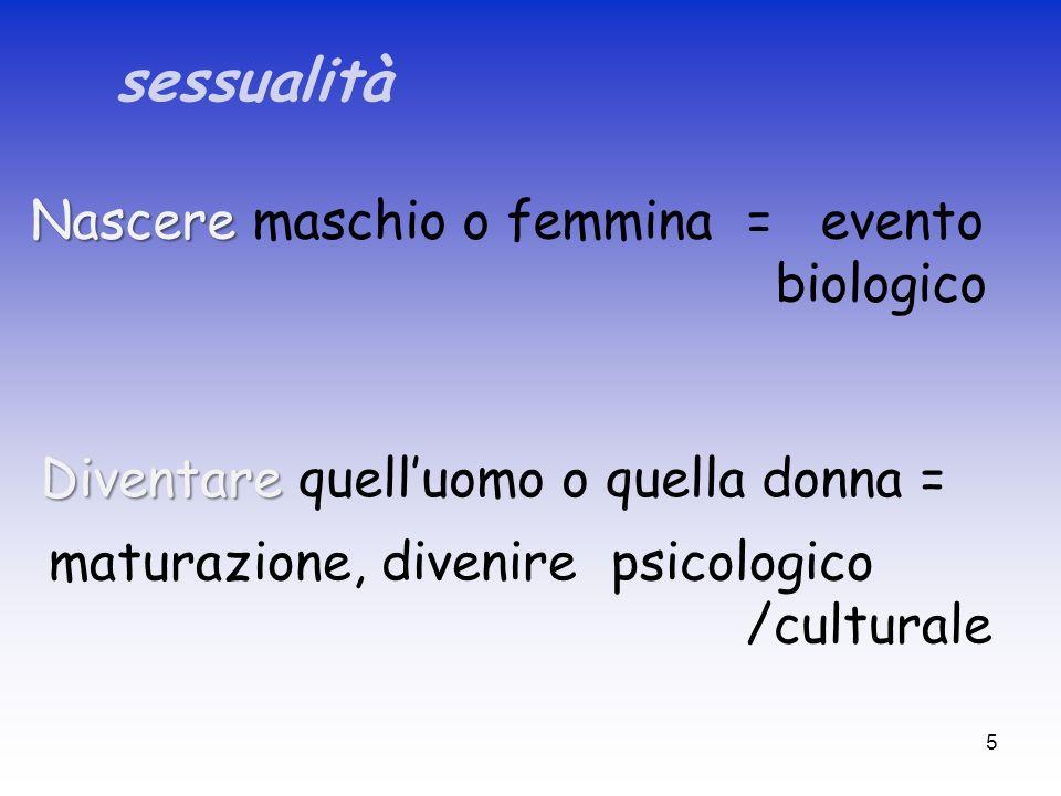 5 Nascere Nascere maschio o femmina = evento biologico Diventare Diventare quelluomo o quella donna = maturazione, divenire psicologico /culturale ses