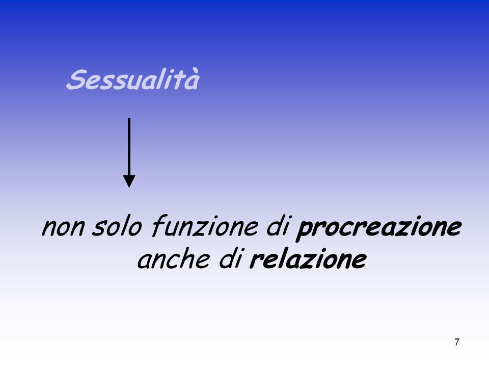 7 Sessualità non solo funzione di procreazione anche di relazione