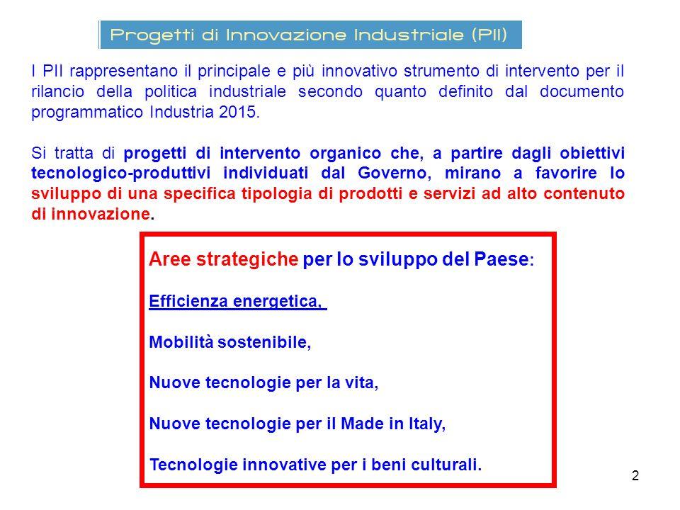 2 I PII rappresentano il principale e più innovativo strumento di intervento per il rilancio della politica industriale secondo quanto definito dal documento programmatico Industria 2015.