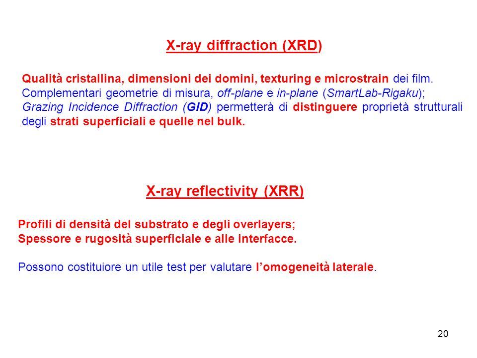 20 X-ray diffraction (XRD) Qualità cristallina, dimensioni dei domini, texturing e microstrain dei film. Complementari geometrie di misura, off-plane