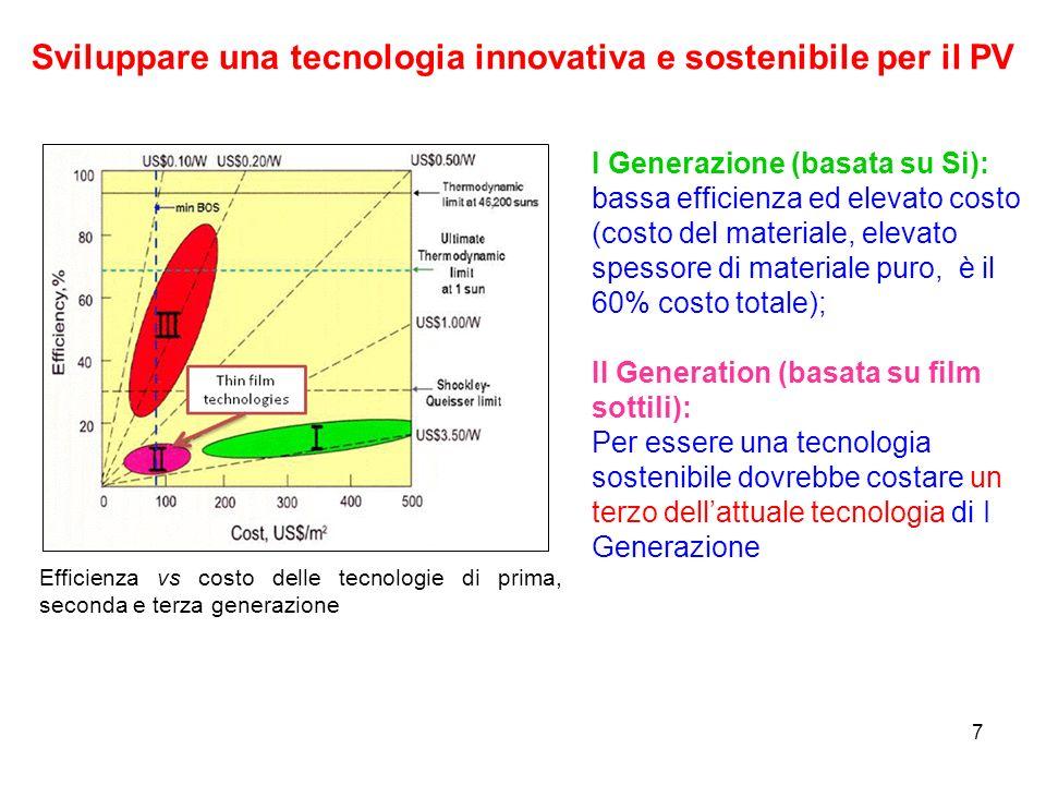 7 Efficienza vs costo delle tecnologie di prima, seconda e terza generazione I Generazione (basata su Si): bassa efficienza ed elevato costo (costo de