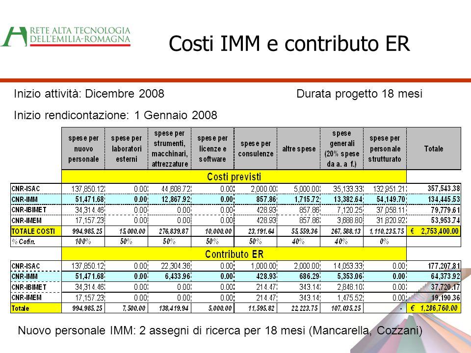 Costi IMM e contributo ER Nuovo personale IMM: 2 assegni di ricerca per 18 mesi (Mancarella, Cozzani) Inizio attività: Dicembre 2008Durata progetto 18