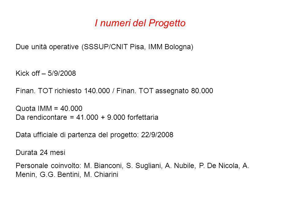 I numeri del Progetto Due unità operative (SSSUP/CNIT Pisa, IMM Bologna) Kick off – 5/9/2008 Finan. TOT richiesto 140.000 / Finan. TOT assegnato 80.00