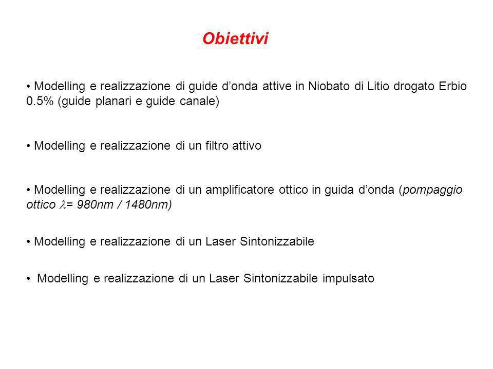 Modelling e realizzazione di guide donda attive in Niobato di Litio drogato Erbio 0.5% (guide planari e guide canale) Modelling e realizzazione di un
