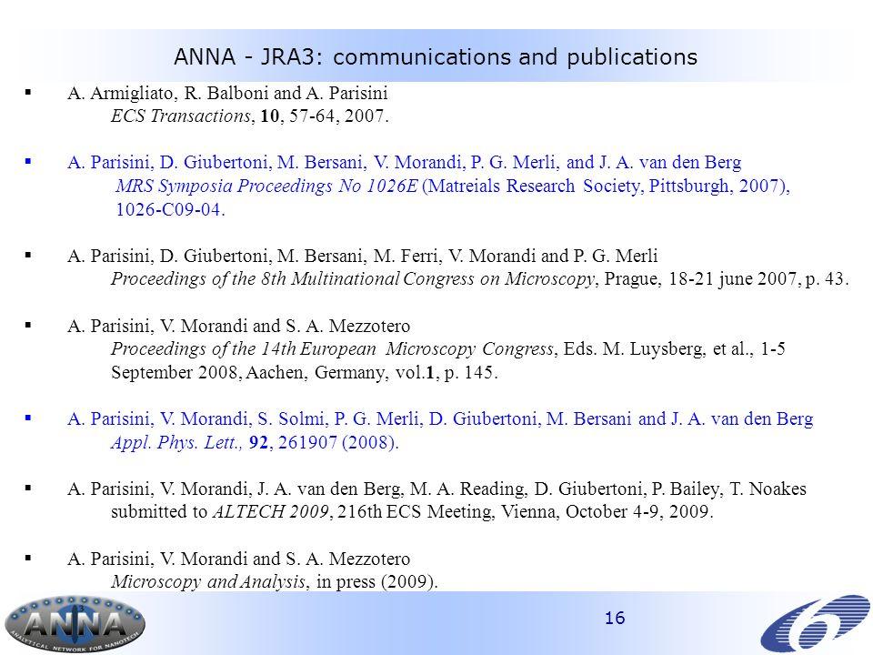16 A. Armigliato, R. Balboni and A. Parisini ECS Transactions, 10, 57-64, 2007.