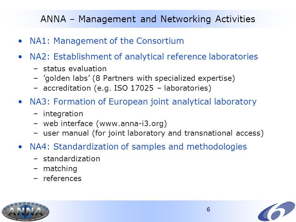 17 ANNA - JRA4.Fig. 6.