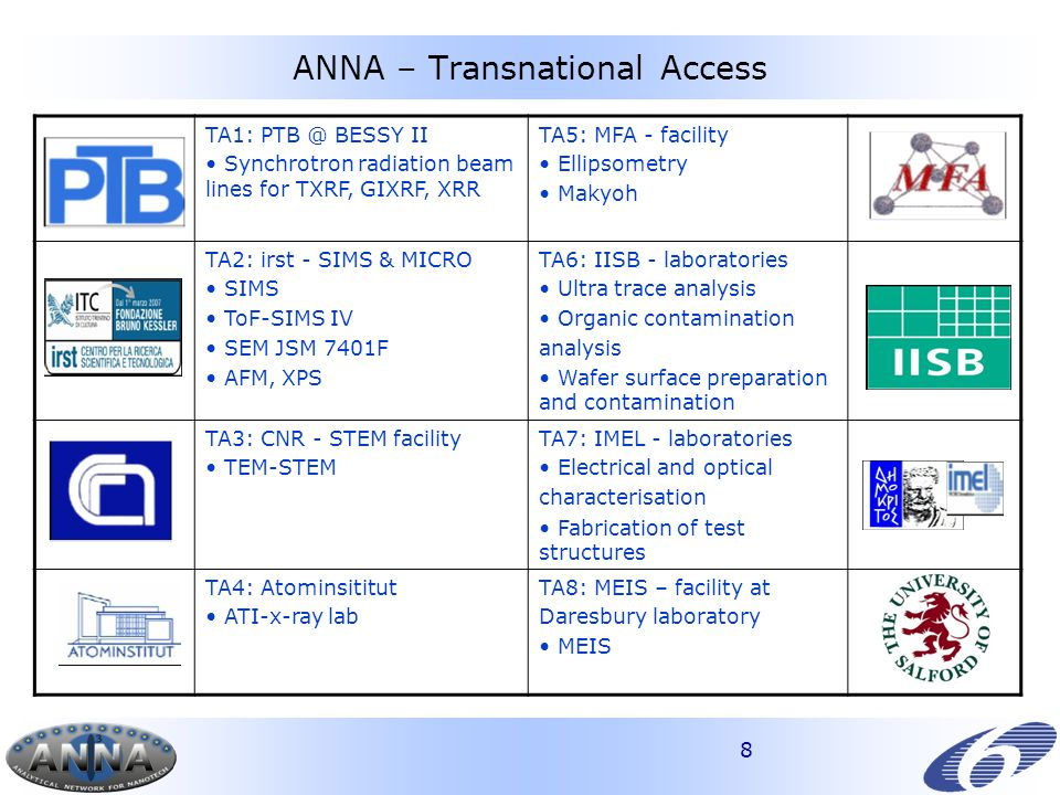 8 ANNA – Transnational Access TA1: PTB @ BESSY II Synchrotron radiation beam lines for TXRF, GIXRF, XRR TA5: MFA - facility Ellipsometry Makyoh TA2: irst - SIMS & MICRO SIMS ToF-SIMS IV SEM JSM 7401F AFM, XPS TA6: IISB - laboratories Ultra trace analysis Organic contamination analysis Wafer surface preparation and contamination TA3: CNR - STEM facility TEM-STEM TA7: IMEL - laboratories Electrical and optical characterisation Fabrication of test structures TA4: Atominsititut ATI-x-ray lab TA8: MEIS – facility at Daresbury laboratory MEIS