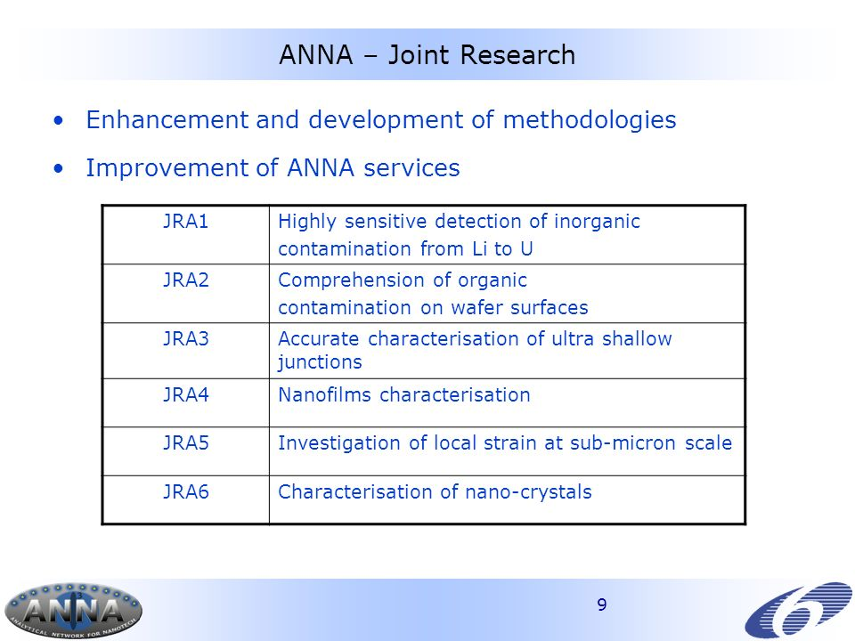 20 JRA5 This activity aims at setting up a method to measure the mechanical stress in present and future generation devices by TEM-CBED.