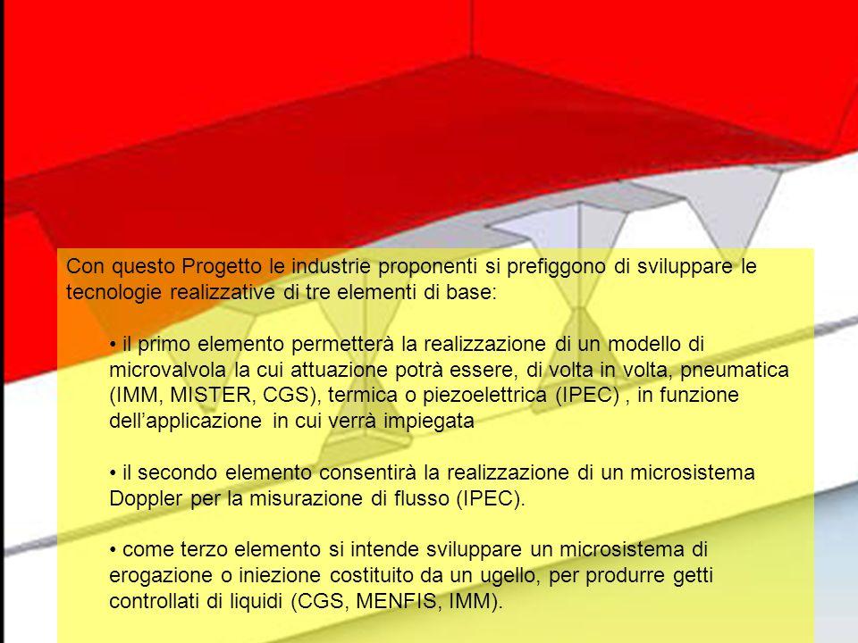 Con questo Progetto le industrie proponenti si prefiggono di sviluppare le tecnologie realizzative di tre elementi di base: il primo elemento permetterà la realizzazione di un modello di microvalvola la cui attuazione potrà essere, di volta in volta, pneumatica (IMM, MISTER, CGS), termica o piezoelettrica (IPEC), in funzione dellapplicazione in cui verrà impiegata il secondo elemento consentirà la realizzazione di un microsistema Doppler per la misurazione di flusso (IPEC).