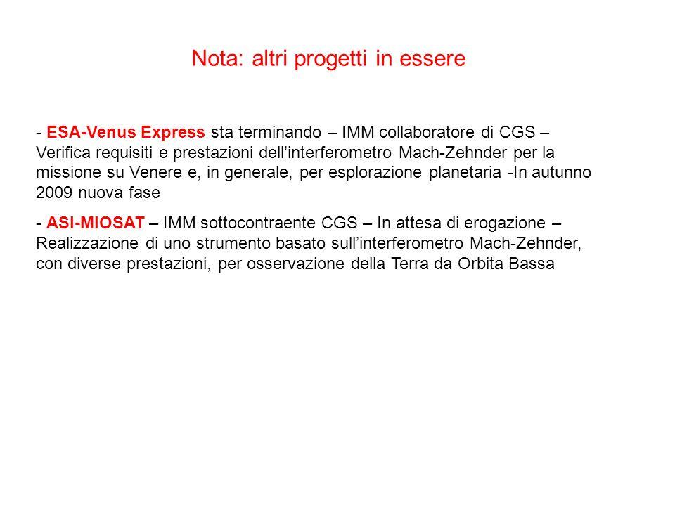Nota: altri progetti in essere - ESA-Venus Express sta terminando – IMM collaboratore di CGS – Verifica requisiti e prestazioni dellinterferometro Mac