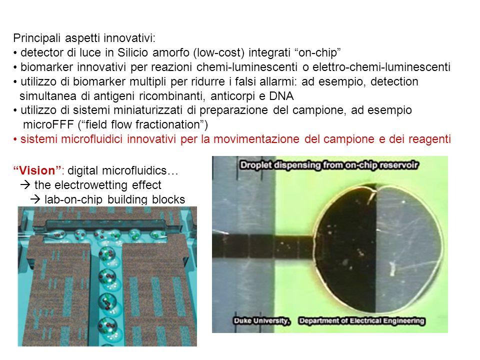 Principali aspetti innovativi: detector di luce in Silicio amorfo (low-cost) integrati on-chip biomarker innovativi per reazioni chemi-luminescenti o