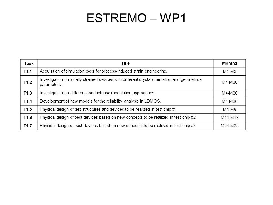 ESTREMO – WP1 Task TitleMonths T1.1 Acquisition of simulation tools for process-induced strain engineering. M1-M3 T1.2 Investigation on locally strain