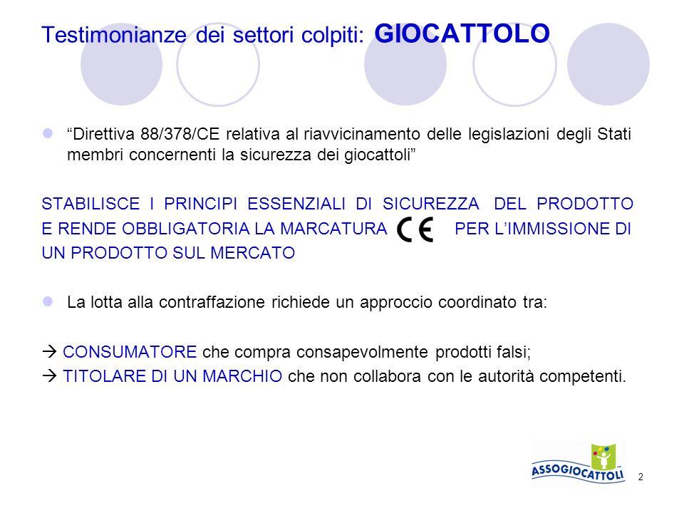 2 Testimonianze dei settori colpiti: GIOCATTOLO Direttiva 88/378/CE relativa al riavvicinamento delle legislazioni degli Stati membri concernenti la s