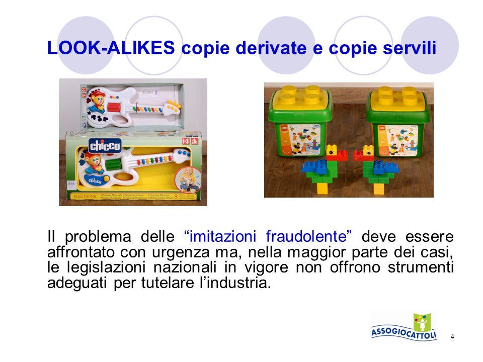 4 LOOK-ALIKES copie derivate e copie servili Il problema delle imitazioni fraudolente deve essere affrontato con urgenza ma, nella maggior parte dei c