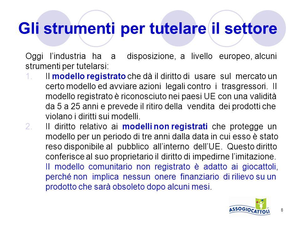 8 Gli strumenti per tutelare il settore Oggi lindustria ha a disposizione, a livello europeo, alcuni strumenti per tutelarsi: 1.Il modello registrato