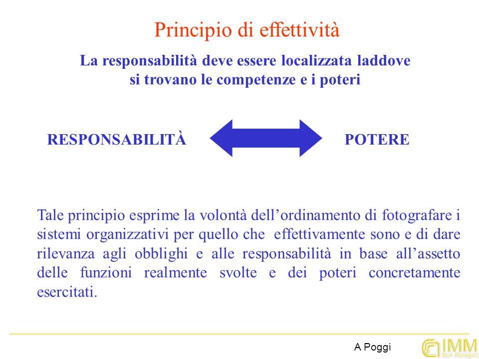 A Poggi Principio di effettività La responsabilità deve essere localizzata laddove si trovano le competenze e i poteri RESPONSABILITÀPOTERE Tale princ