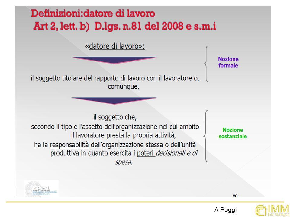 PROPOSTA DI ORGANIGRAMMA DELLA SICUREZZA allIMM sezione di Bologna Datore di lavoro (= Direttore IMM): Corrado Spinella.