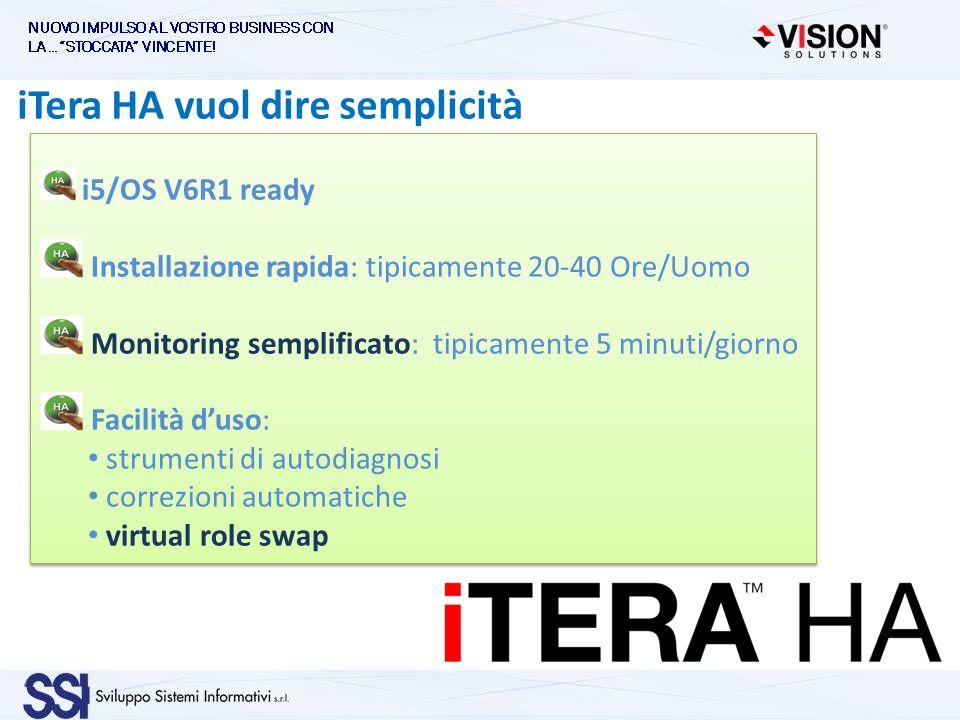 i5/OS V6R1 ready Installazione rapida: tipicamente 20-40 Ore/Uomo Monitoring semplificato: tipicamente 5 minuti/giorno Facilità duso: strumenti di autodiagnosi correzioni automatiche virtual role swap i5/OS V6R1 ready Installazione rapida: tipicamente 20-40 Ore/Uomo Monitoring semplificato: tipicamente 5 minuti/giorno Facilità duso: strumenti di autodiagnosi correzioni automatiche virtual role swap iTera HA vuol dire semplicità