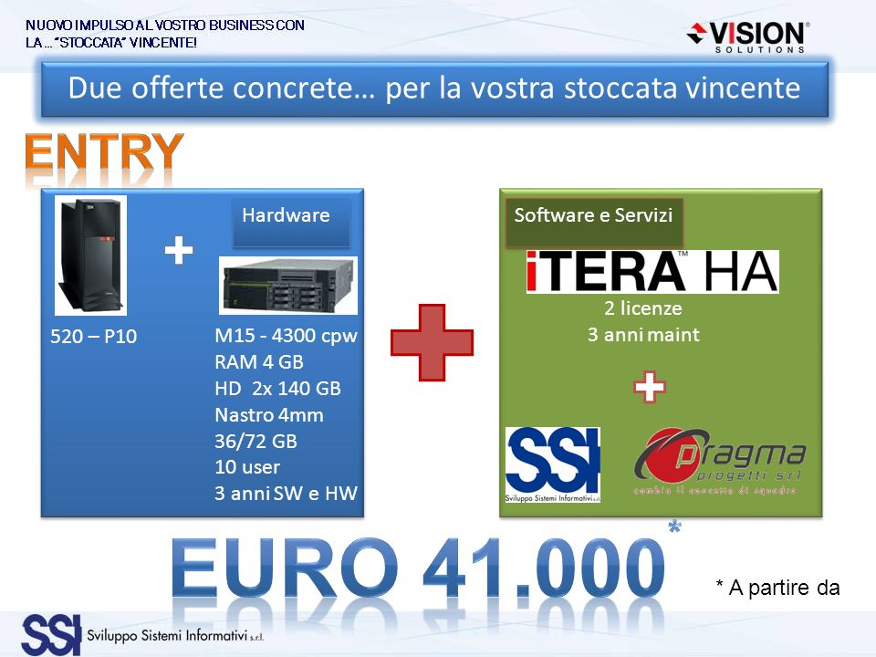Due offerte concrete… per la vostra stoccata vincente Hardware Software e Servizi 520 – P10 M15 - 4300 cpw RAM 4 GB HD 2x 140 GB Nastro 4mm 36/72 GB 10 user 3 anni SW e HW * A partire da 2 licenze 3 anni maint