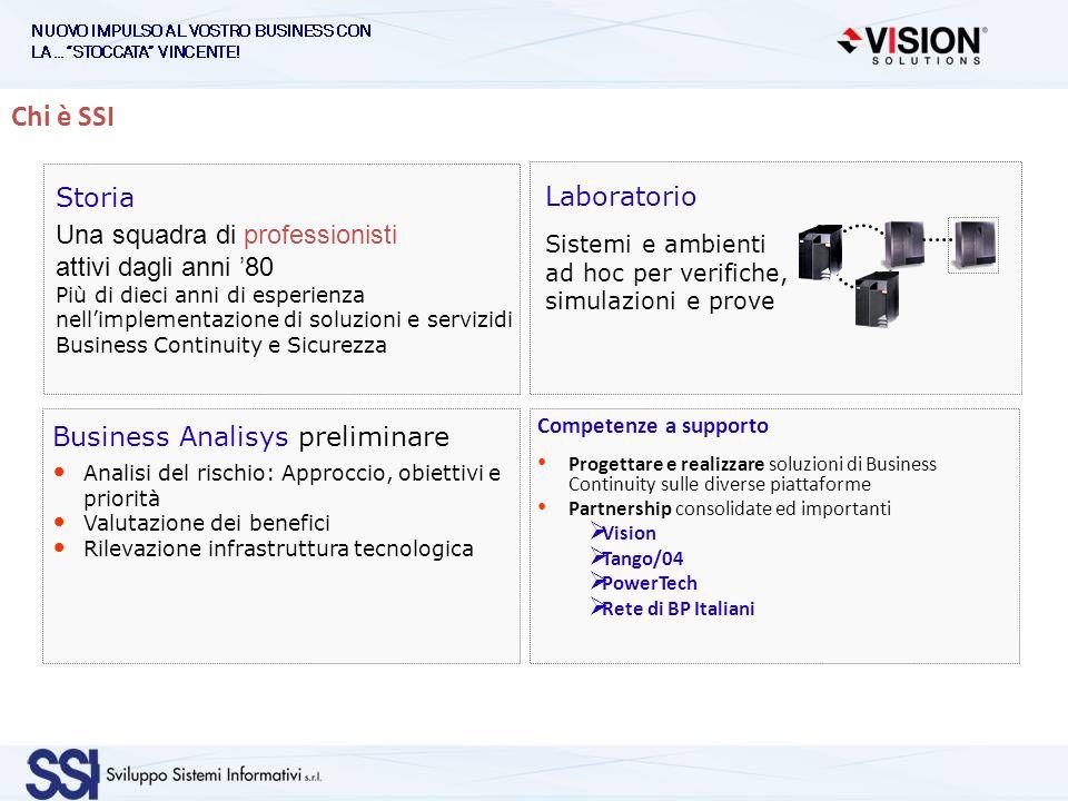 Chi è Vision Solutions 2006 2007 Unico IBM Premier HA Business Partner 90% della base installata delle soluzioni HA su System i 400+ business partners worldwide Maggiori investimenti in R&D Miglior supporto globale 5,500+ clienti 21,000+ licenze 400+ dipendenti Più dell80% delle vendite HW IBM associate con progetti di HA