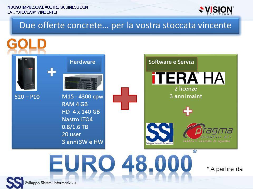 Due offerte concrete… per la vostra stoccata vincente Hardware Software e Servizi 520 – P10 M15 - 4300 cpw RAM 4 GB HD 4 x 140 GB Nastro LTO4 0.8/1.6 TB 20 user 3 anni SW e HW * A partire da 2 licenze 3 anni maint