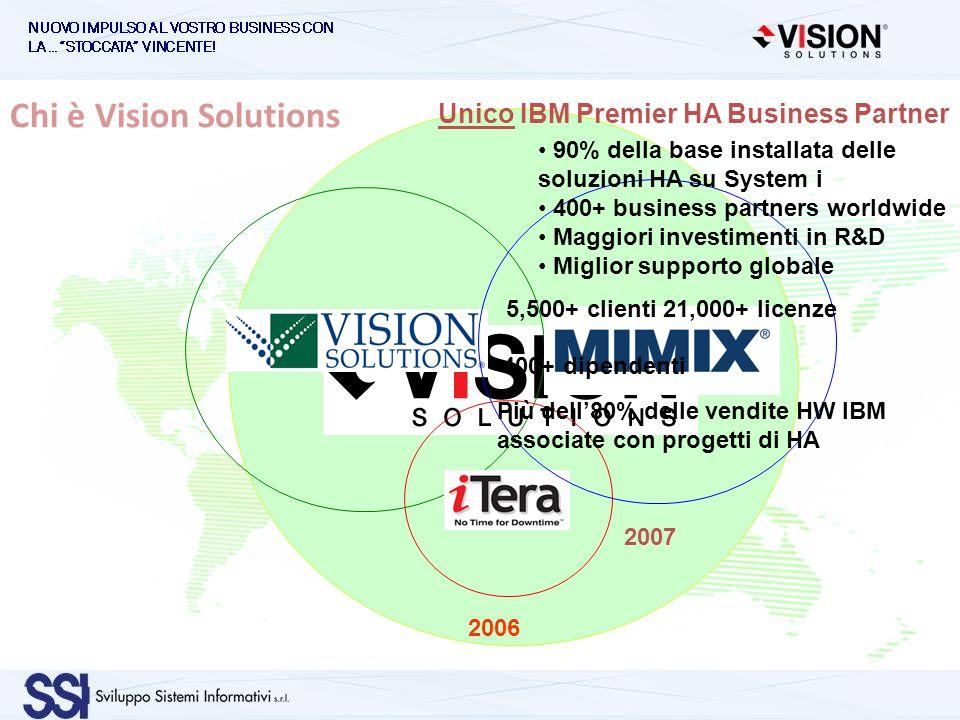Chi è Vision Solutions 2006 2007 Unico IBM Premier HA Business Partner 90% della base installata delle soluzioni HA su System i 400+ business partners