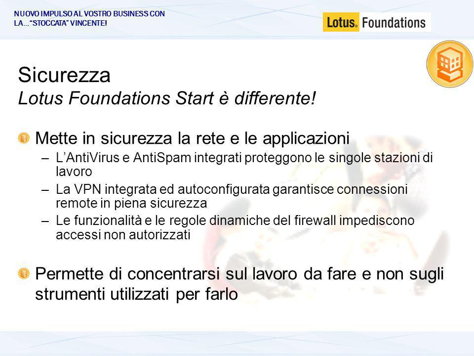 Sicurezza Lotus Foundations Start è differente! Mette in sicurezza la rete e le applicazioni –LAntiVirus e AntiSpam integrati proteggono le singole st