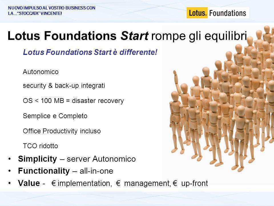 Lotus Foundations Start rompe gli equilibri Lotus Foundations Start è differente.