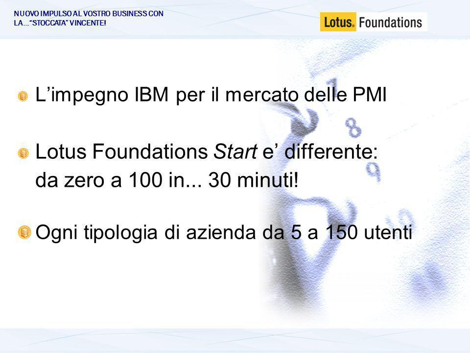Limpegno IBM per il mercato delle PMI Lotus Foundations Start e differente: da zero a 100 in...