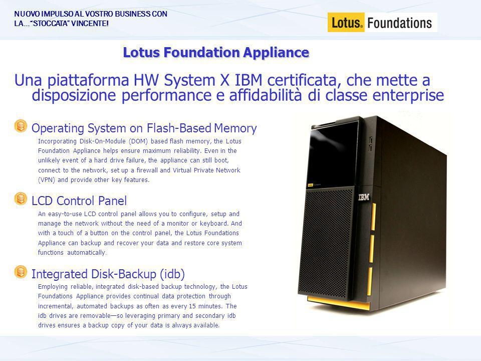 Lotus Foundation Appliance Una piattaforma HW System X IBM certificata, che mette a disposizione performance e affidabilità di classe enterprise Operating System on Flash-Based Memory Incorporating Disk-On-Module (DOM) based flash memory, the Lotus Foundation Appliance helps ensure maximum reliability.