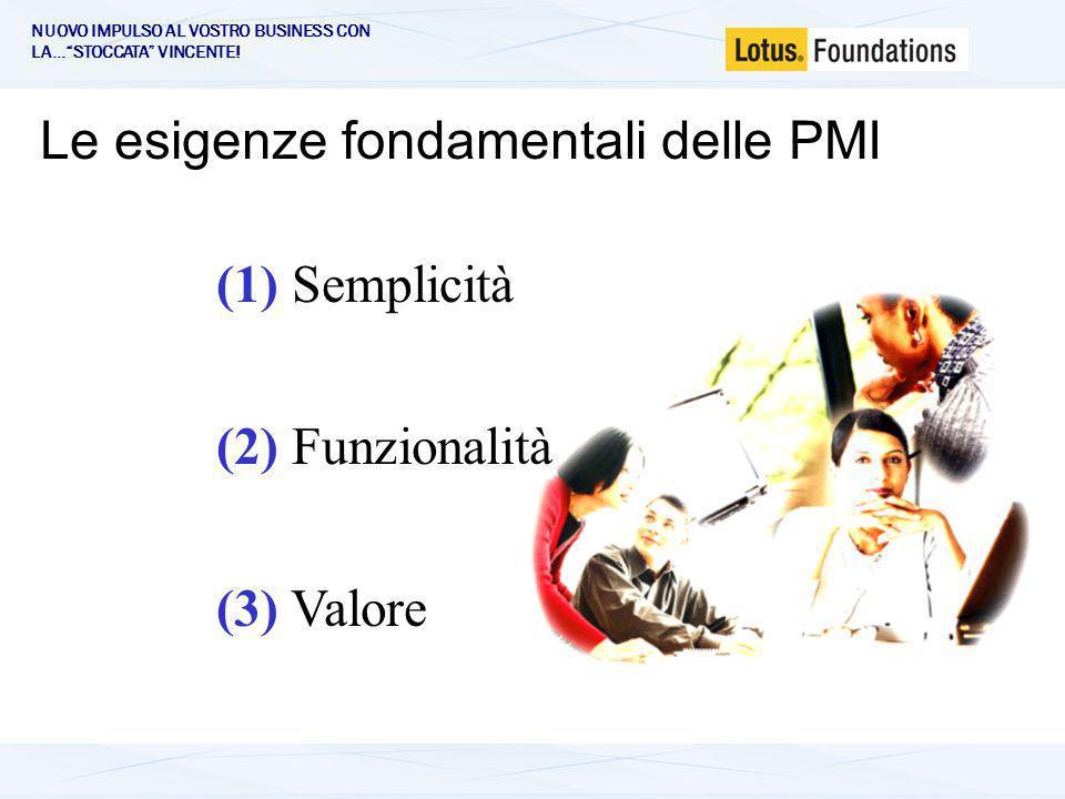 Le esigenze fondamentali delle PMI (1) Semplicità (2) Funzionalità (3) Valore NUOVO IMPULSO AL VOSTRO BUSINESS CON LA…STOCCATA VINCENTE!
