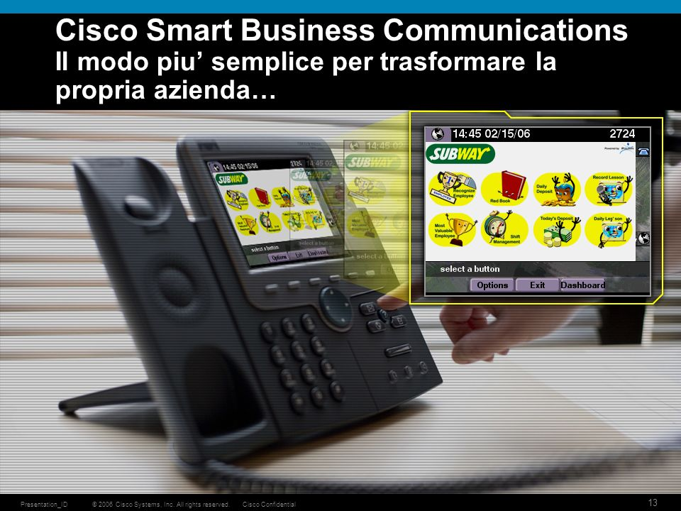 © 2006 Cisco Systems, Inc. All rights reserved.Cisco ConfidentialPresentation_ID 13 Cisco Smart Business Communications Il modo piu semplice per trasf