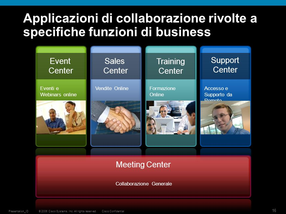 © 2006 Cisco Systems, Inc. All rights reserved.Cisco ConfidentialPresentation_ID 16 Applicazioni di collaborazione rivolte a specifiche funzioni di bu