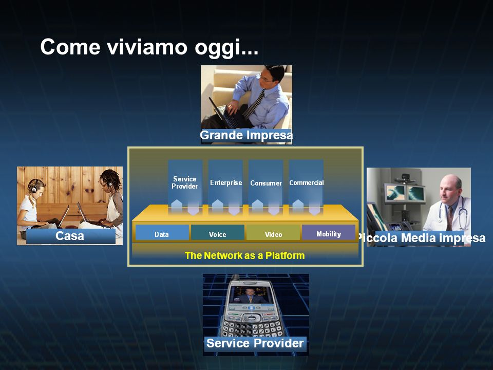 2006 Cisco Systems, Inc. All rights reserved.Cisco ConfidentialPresentation_ID 7 FY06 Leadership Review Process Casa Service Provider Grande Impresa P