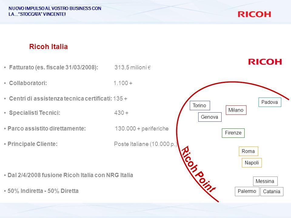 Ricoh Italia Fatturato (es.
