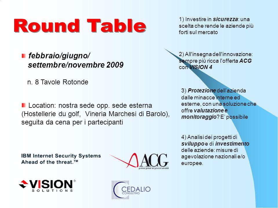 febbraio/giugno/ settembre/novembre 2009 n. 8 Tavole Rotonde Location: nostra sede opp.
