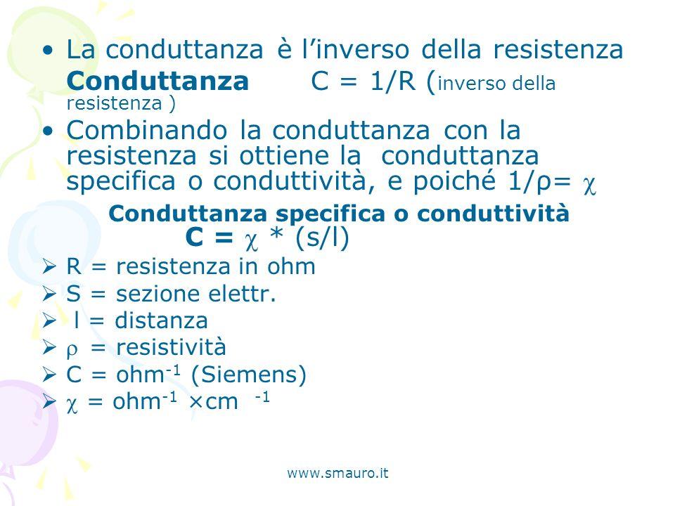 www.smauro.it La conduttanza è linverso della resistenza Conduttanza C = 1/R ( inverso della resistenza ) Combinando la conduttanza con la resistenza