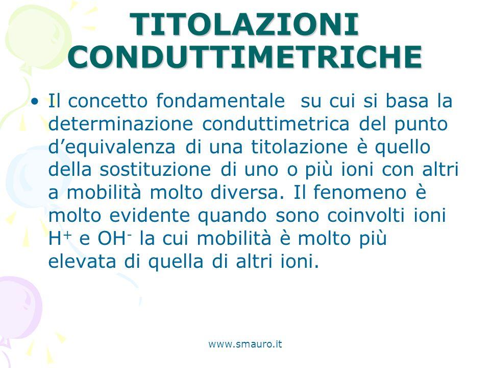 www.smauro.it TITOLAZIONI CONDUTTIMETRICHE Il concetto fondamentale su cui si basa la determinazione conduttimetrica del punto dequivalenza di una tit