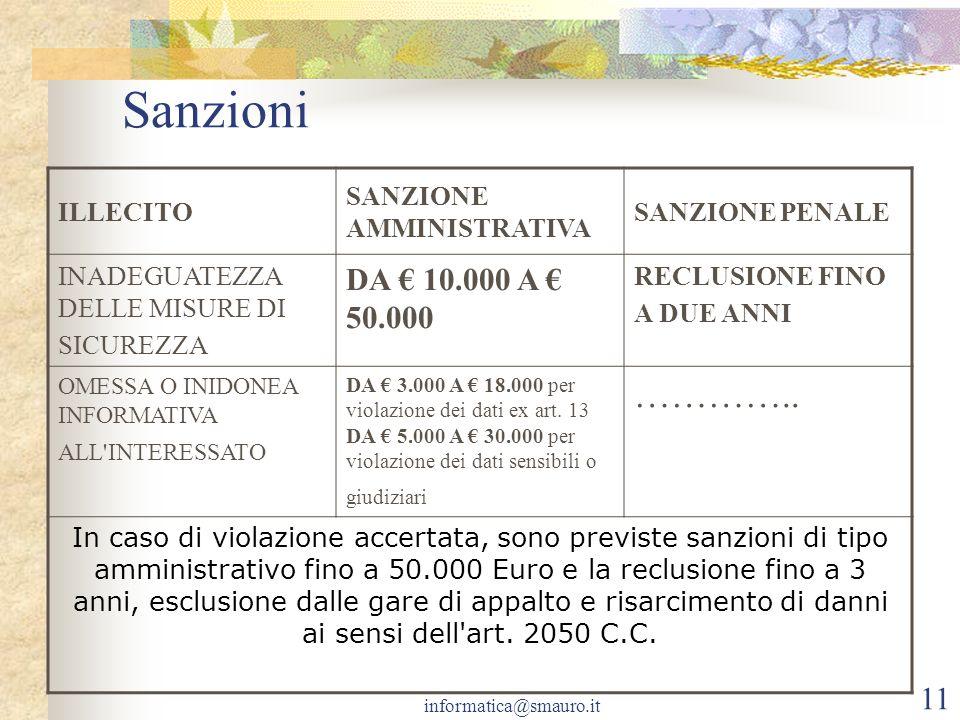informatica@smauro.it 11 Sanzioni ILLECITO SANZIONE AMMINISTRATIVA SANZIONE PENALE INADEGUATEZZA DELLE MISURE DI SICUREZZA DA 10.000 A 50.000 RECLUSIO