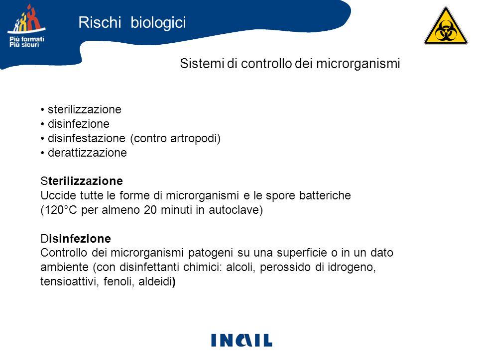 sterilizzazione disinfezione disinfestazione (contro artropodi) derattizzazione Sterilizzazione Uccide tutte le forme di microrganismi e le spore batt